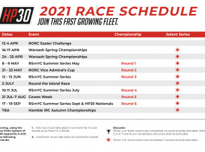 HP30 Class Announces the 2021 Race Programme